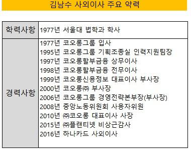김남수 사외이사 이력