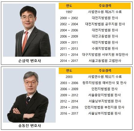조세분쟁 서비스 강화…'조세팀' 핵심