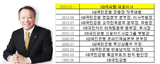 박지우 KB캐피탈 대표