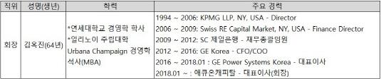 김옥진 회장 프로필