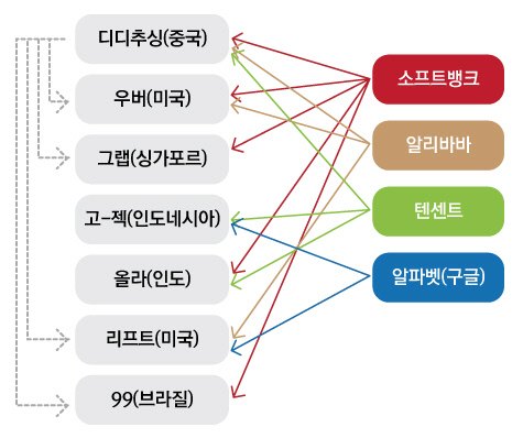 20180502_동남아스타트업