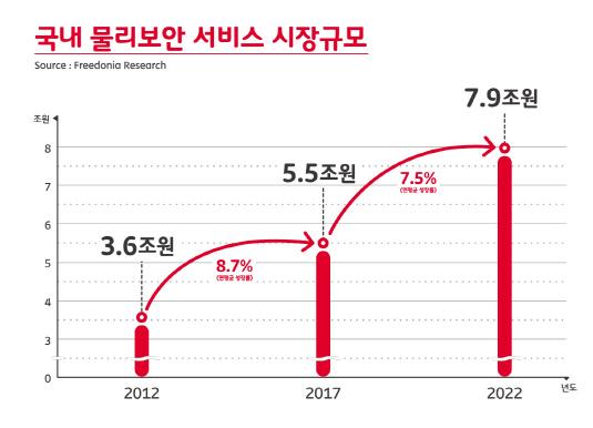 [인포그래픽] SK텔레콤, ADT 캡스 인수_2