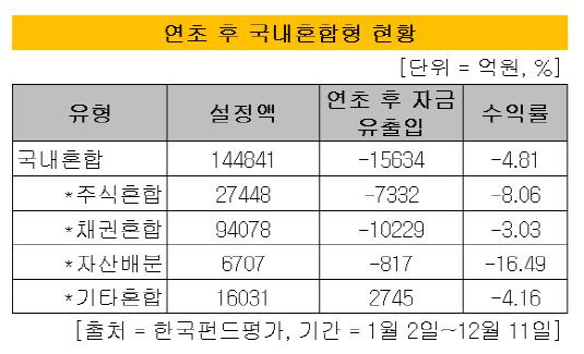 아듀 11일수정1