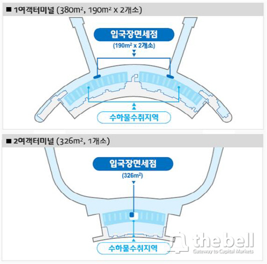 인천공항 입국장 면세점 후보지
