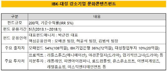 IBK-대성
