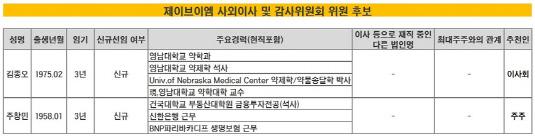 제이브이엠 감사위원 후보_20190410(수정본)