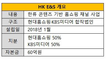 HK E&S