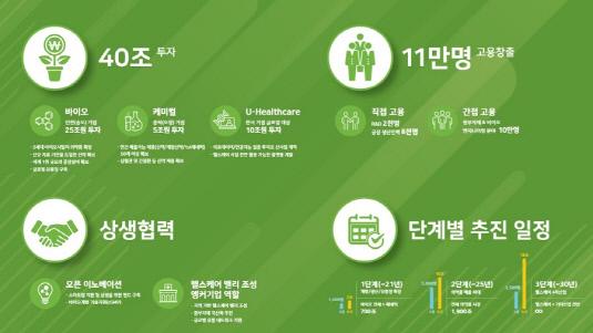 셀트리온그룹 비전 2030_20190520(수정본)