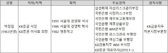 박정림 프로필