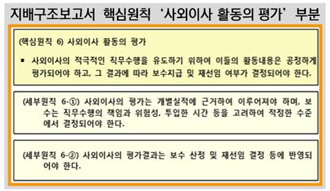 지배구조보고서 핵심원칙 '사외이사 활동의 평가' 부분