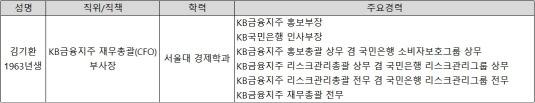 김기환 프로필