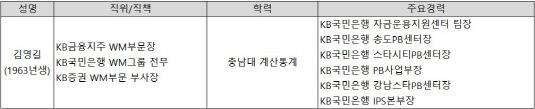 김영길 프로필