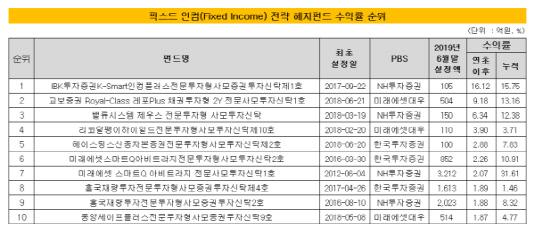 수정됨_2019리그픽스 (2)