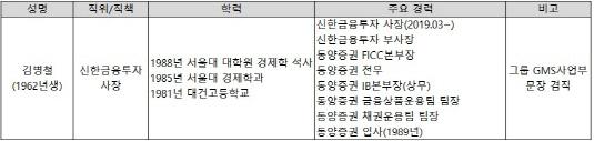 김병철 프로필