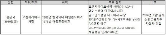 정문국 프로필