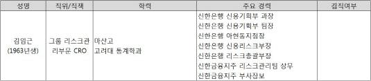 김임근 프로필