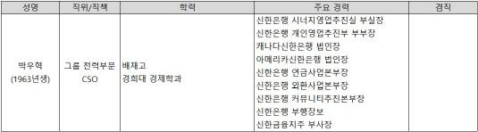 박우혁 프로필