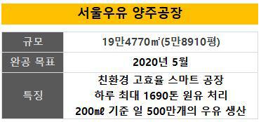 서울우유 양주