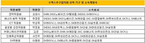 SK그룹2