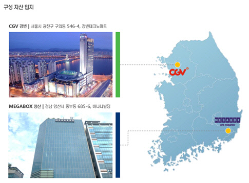 CGV 강변-메가박스 양산 IM 갈무리