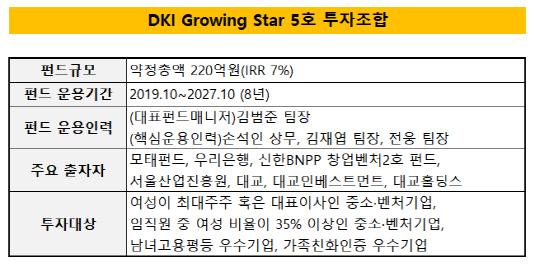 대교인베 DKI Growing Star 5호 투자조합