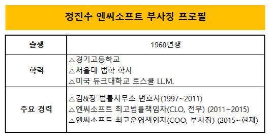 정진수 부사장 프로필