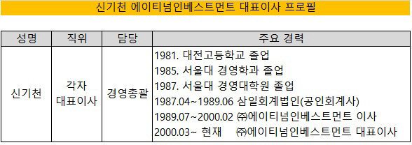 신기천 대표 프로필