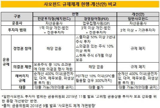 (1시각물)DLF대책후폭풍_사모펀드일원화
