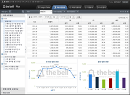 thebell Plus 조달시장 정보