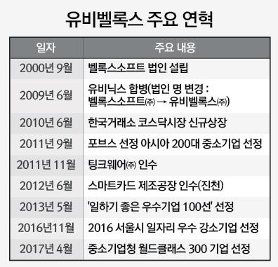 02_주요연혁