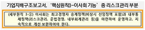 기업지배구조보고서, '핵심원칙3-이사회 기능' 세부원칙 2항
