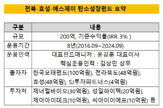 전북 효성 에스제이 탄소성장 SJ투자