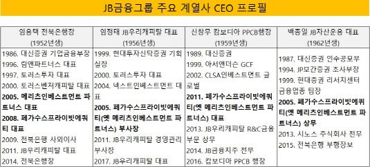 JB금융 사장단 프로필