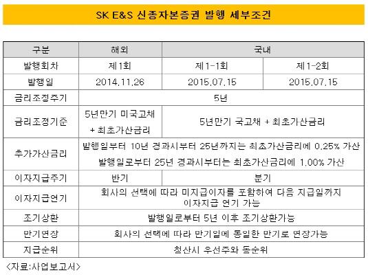 SK E&S 영구채 내역