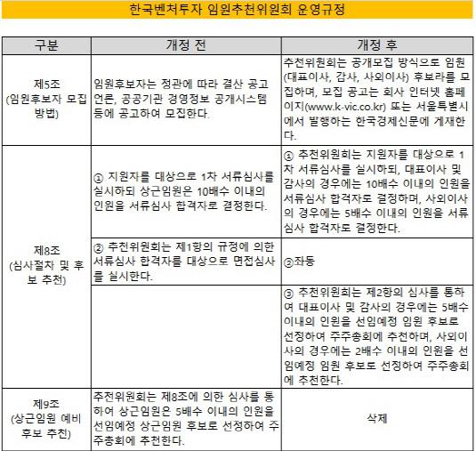 한국벤처투자 임추위 규정